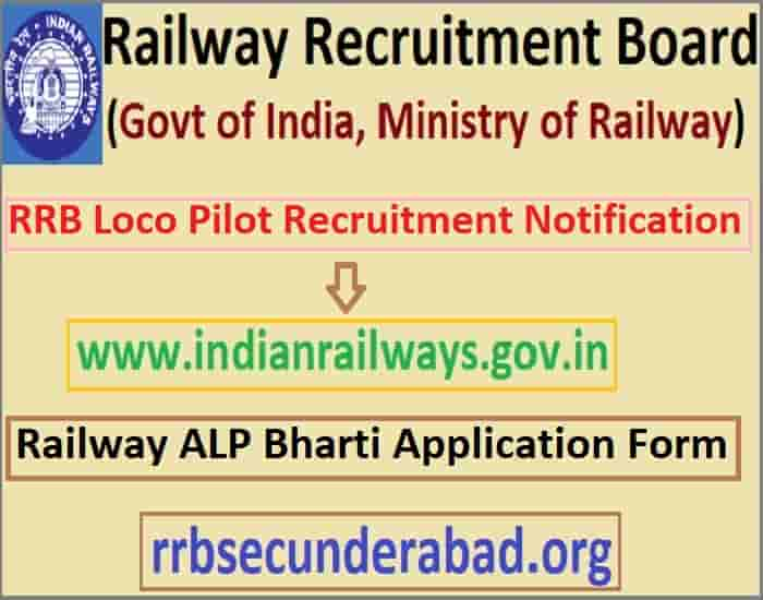 RRB ALP Recruitment 2019-20